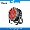 18*3W Led Flat/Slim Par Led Stage Light RGB LED Par Light /Outdoor Light