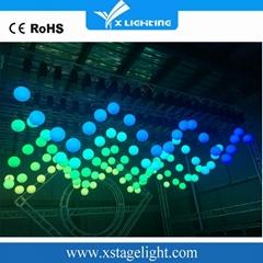 RGB 舞台升降球