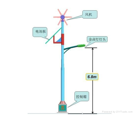 吉林风光互补太阳能路灯 1