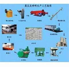 混凝土加氣砌塊成型機生產線—水泥混凝土磚生產設備