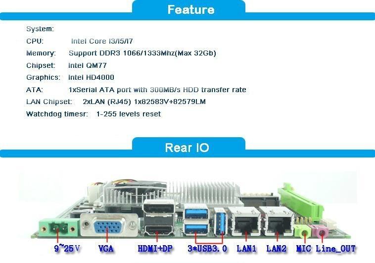 170*170 mini itx motherboard support intel I3 / I5 /I7 CPU 1