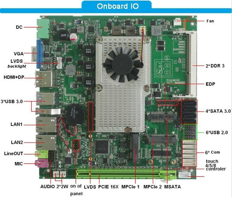 170*170 mini itx motherboard support intel I3 / I5 /I7 CPU 2