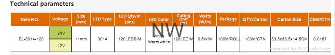 LED燈條 2