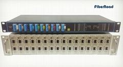 125M 1.25G 2.5G Management CWDM DWDM 2U System