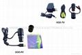 DCE & VCE digital camera