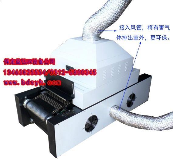 臺式輸送帶式UV光固機 3