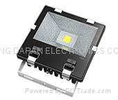 LED FLOODLIGHT 10W-200W