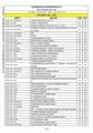 ASTM标准中文版A系列资料