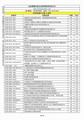 ASTM标准中文版D系列资料 3