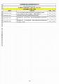 ASTM标准中文版F系列资料 1