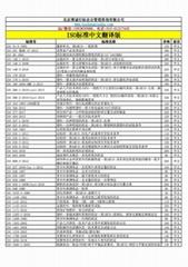 ISO标准中文版资料