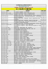 BS EN标准中文版资料