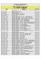 BS EN标准中文版资料 2
