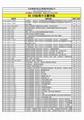 BS EN标准中文版资料 3