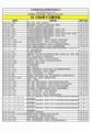 BS EN标准中文版资料 4