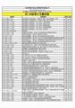 BS EN标准中文版资料 5