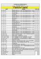 DIN标准中文版资料 2