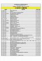 JIS日本标准中文版资料