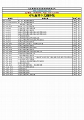 NFPA消防标准中文版资料