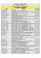 IEC电力标准中文版资料