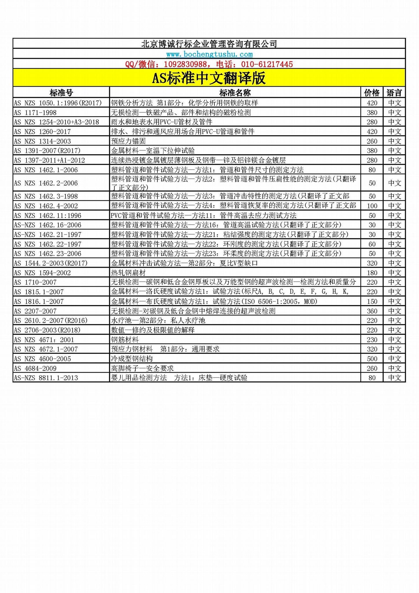 AS澳洲标准中文版资料 1