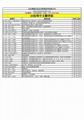 AS澳洲标准中文版资料