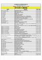 国外标准法规中文版资料 3