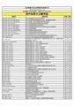 国外标准法规中文版资料 4