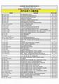 国外标准法规中文版资料 5