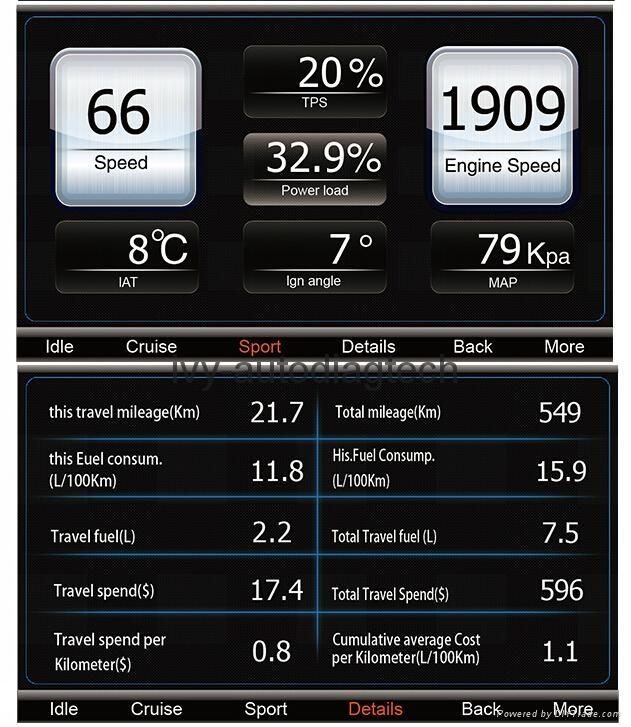 Auto IOBD2 EOBD OBD2 Scanner bluetooth Scan Tool Code Reader