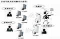 同声传译设备 4