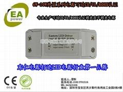 10W系列外置電源可以通過CE/UL/ROHS認証