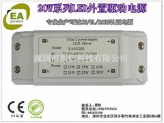 The certificate of CE/UL/ROHS and 20W an external LED power supply