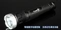 TrustFire TR-J10 Super bright 2250