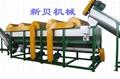 供应新贝机械高产能PE/PP清洗线    5