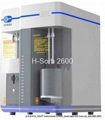 hydrogen adsorption isotherm test under high pressure and temperature