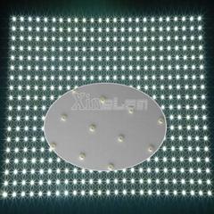 LED背光矩阵
