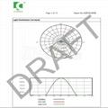安全低压直流供电新型直下式led面板灯 90Lm/w 4