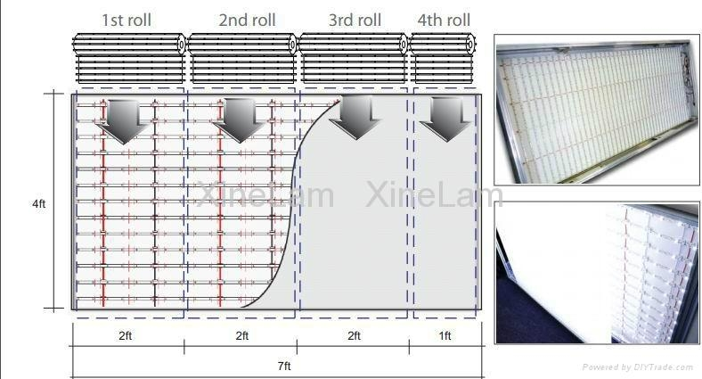 高質量LED捲簾用於大型廣告燈箱背光 4