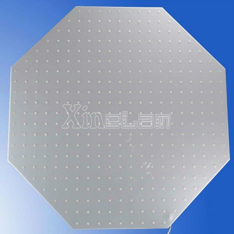 Round Shape LED Panel Light