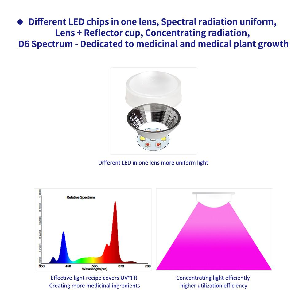 园艺水培商业垂直农场LED植物生长灯 6