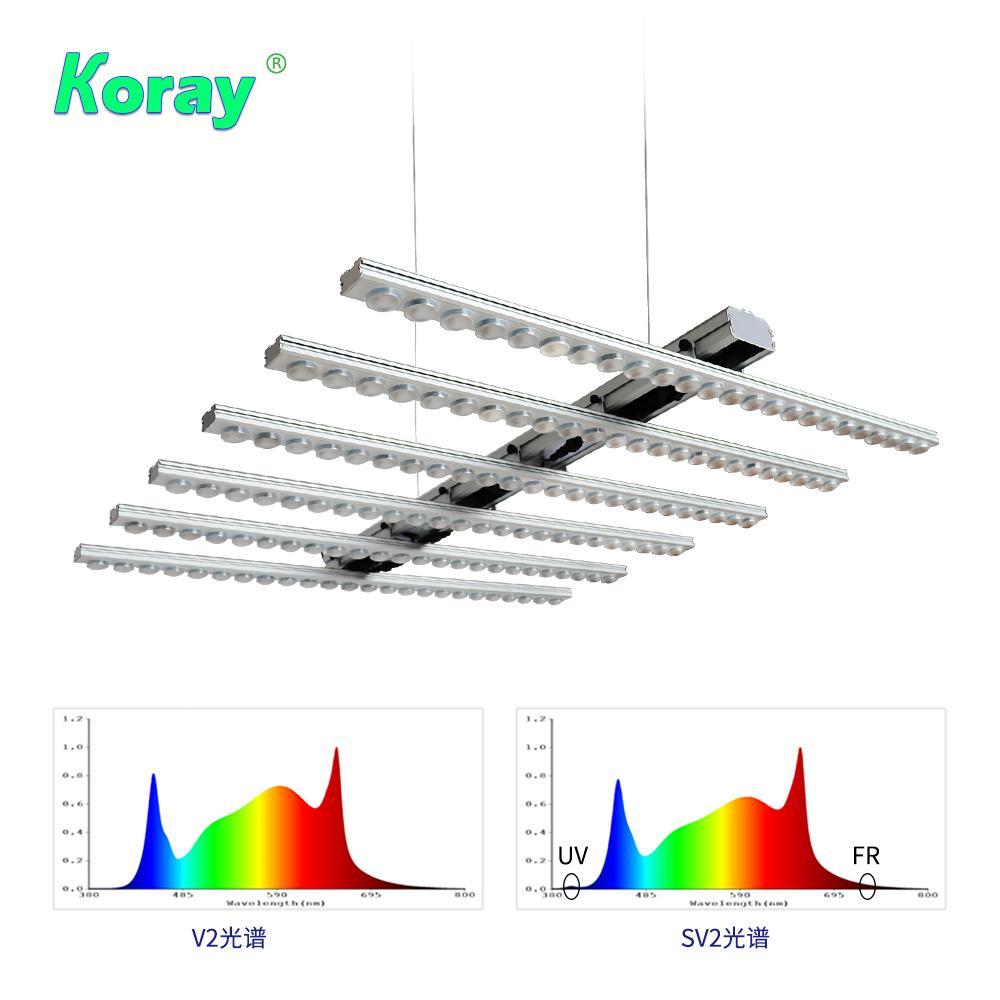 全光谱LED生长植物灯室内水培商用园艺顶光高功率模组阵列灯 1
