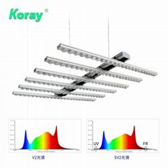 全光譜LED生長植物燈室內水培商用園藝頂光高功率模組陣列燈