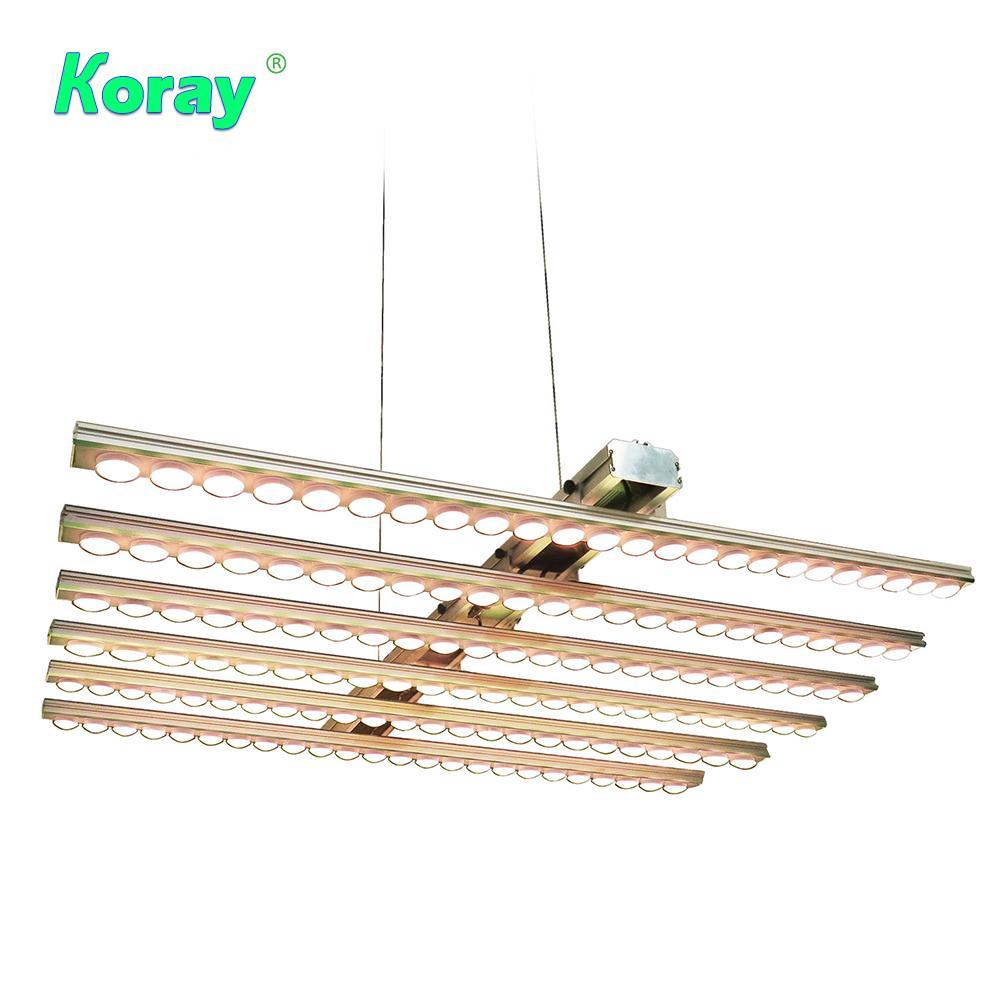 全光譜LED生長植物燈室內水培商用園藝頂光高功率模組陣列燈 4