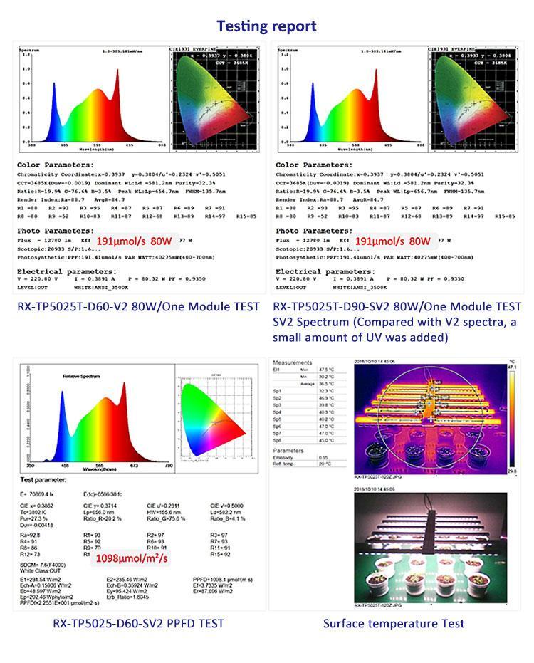 全光谱LED生长植物灯室内水培商用园艺顶光高功率模组阵列灯 8