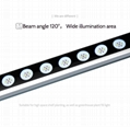 Full spectrum LED Grow Light  for commercial cultivation plants growth 9