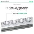 LED Grow Light Bar  Housing waterproof LED Light Bar For Lettuce Growth 8