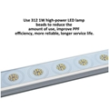 High PPFD Urban agricultural plant factory Indoor Vertical plant Growth Lights  8
