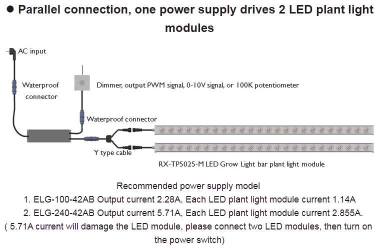 高效率層架植物燈垂直農業植物照明植物led 11