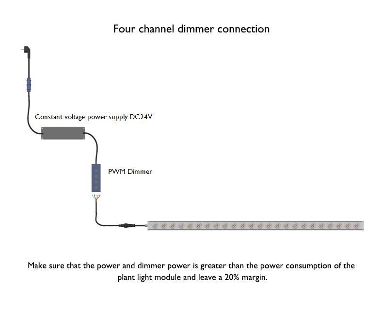 四通道四種不同的光譜單獨控制調光植物燈實驗種植育苗植物工廠 6